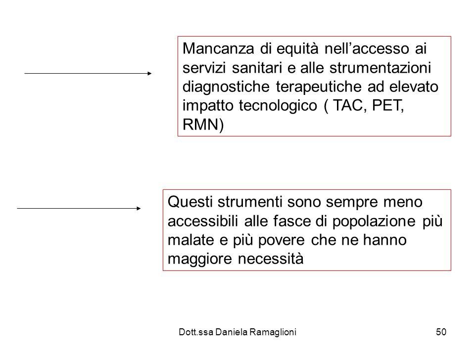 Dott.ssa Daniela Ramaglioni50 Mancanza di equità nellaccesso ai servizi sanitari e alle strumentazioni diagnostiche terapeutiche ad elevato impatto te