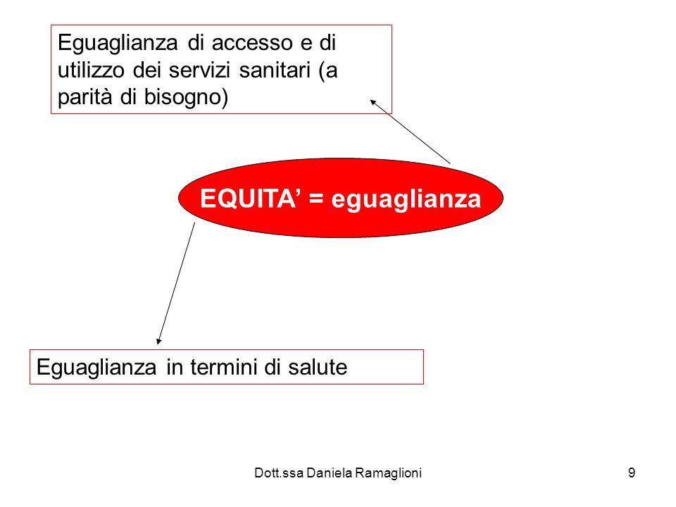 Dott.ssa Daniela Ramaglioni9 EQUITA = eguaglianza Eguaglianza in termini di salute Eguaglianza di accesso e di utilizzo dei servizi sanitari (a parità