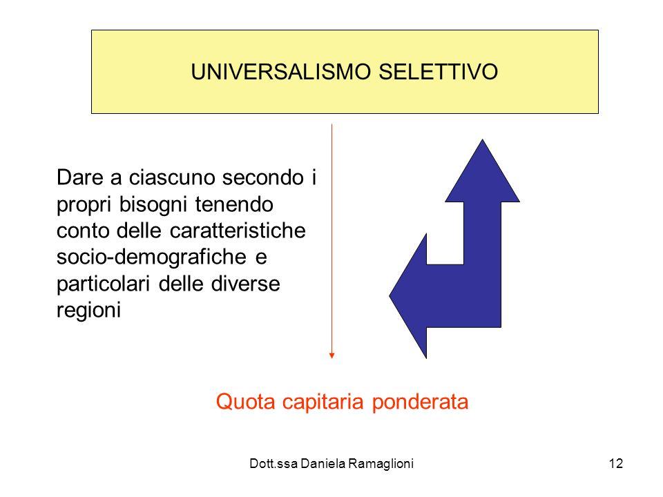 Dott.ssa Daniela Ramaglioni12 UNIVERSALISMO SELETTIVO Dare a ciascuno secondo i propri bisogni tenendo conto delle caratteristiche socio-demografiche