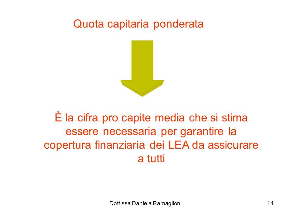 Dott.ssa Daniela Ramaglioni14 Quota capitaria ponderata È la cifra pro capite media che si stima essere necessaria per garantire la copertura finanzia