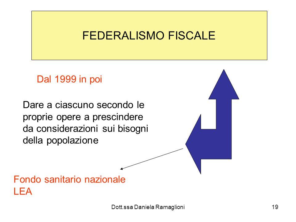 Dott.ssa Daniela Ramaglioni19 FEDERALISMO FISCALE Dal 1999 in poi Dare a ciascuno secondo le proprie opere a prescindere da considerazioni sui bisogni