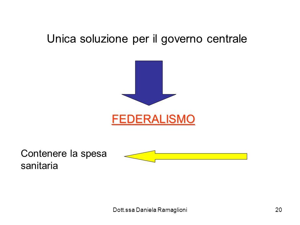 Dott.ssa Daniela Ramaglioni20 Unica soluzione per il governo centrale FEDERALISMO Contenere la spesa sanitaria