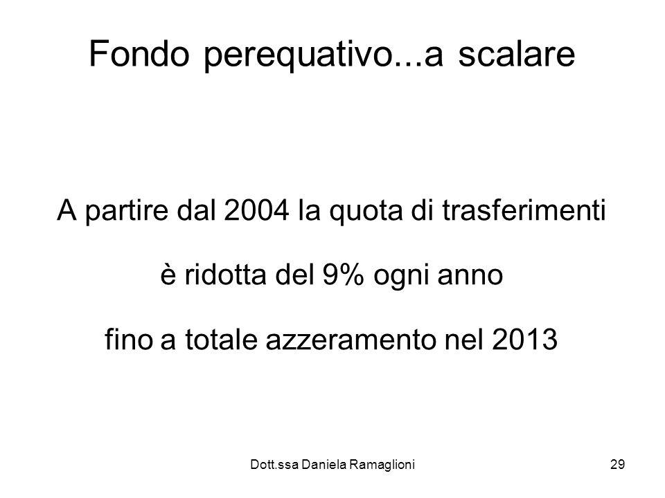 Dott.ssa Daniela Ramaglioni29 Fondo perequativo...a scalare A partire dal 2004 la quota di trasferimenti è ridotta del 9% ogni anno fino a totale azze