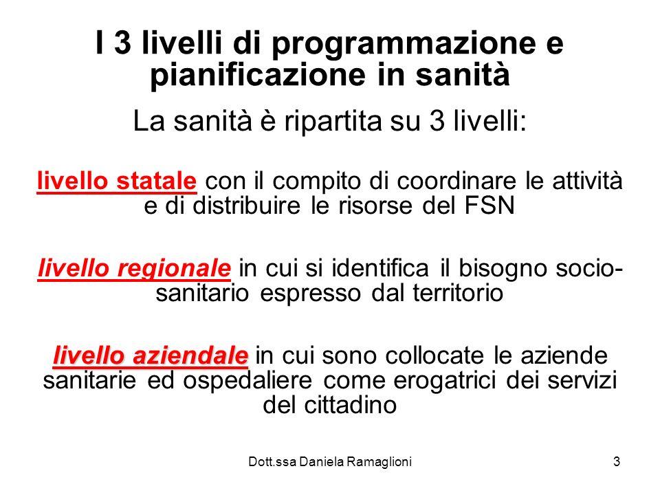 Dott.ssa Daniela Ramaglioni3 I 3 livelli di programmazione e pianificazione in sanità La sanità è ripartita su 3 livelli: livello statale con il compi