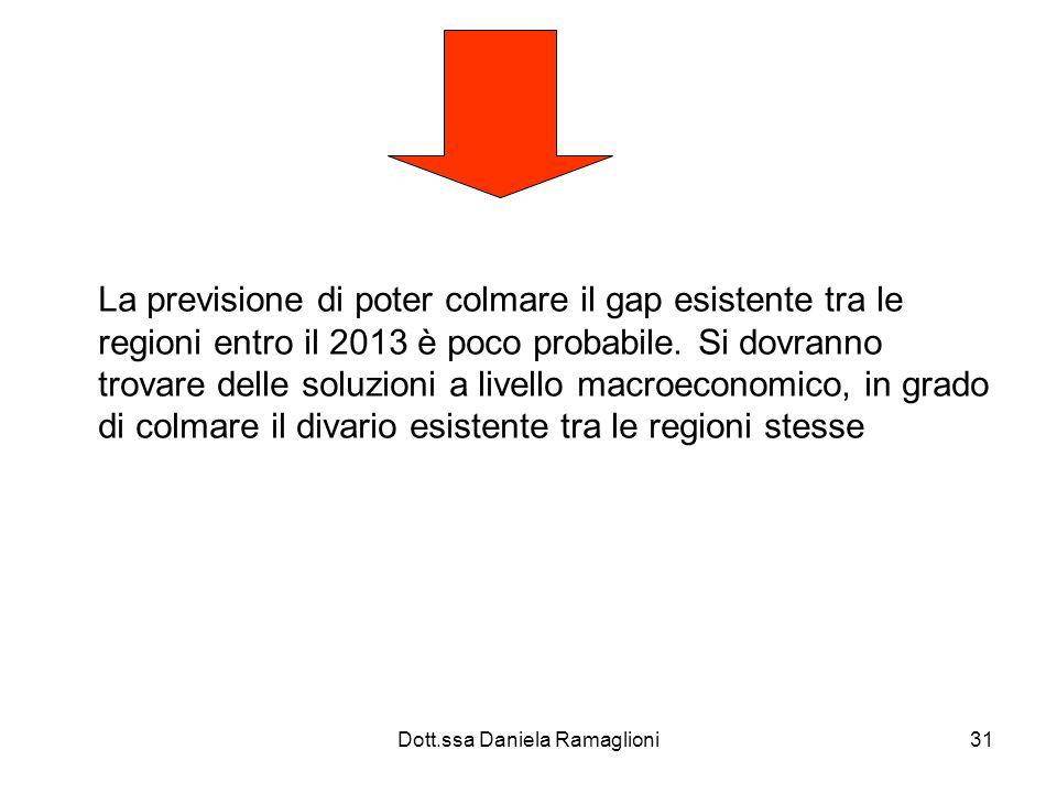 Dott.ssa Daniela Ramaglioni31 La previsione di poter colmare il gap esistente tra le regioni entro il 2013 è poco probabile. Si dovranno trovare delle