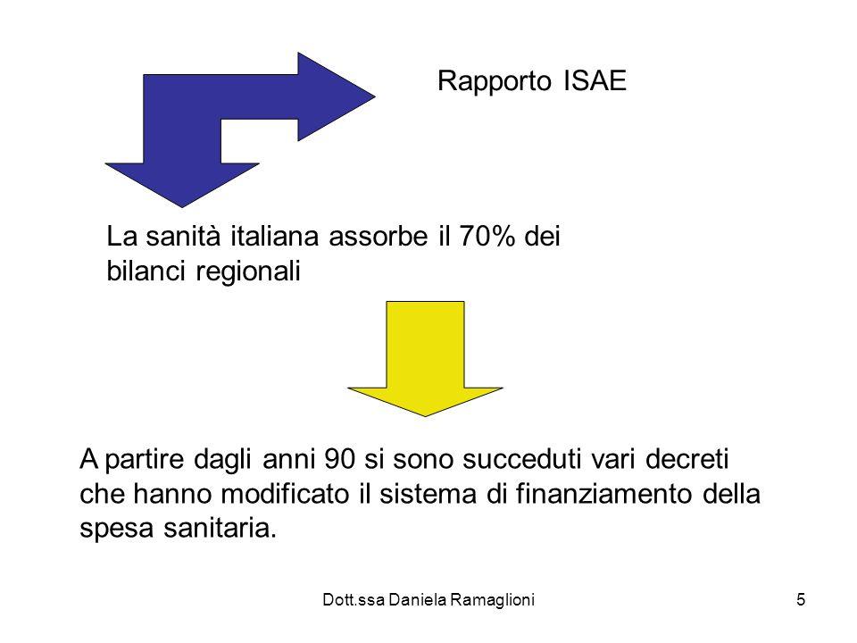 Dott.ssa Daniela Ramaglioni5 Rapporto ISAE La sanità italiana assorbe il 70% dei bilanci regionali A partire dagli anni 90 si sono succeduti vari decr