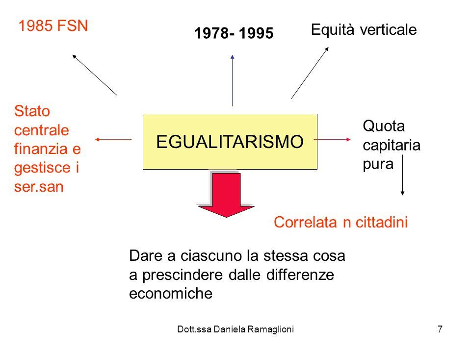 Dott.ssa Daniela Ramaglioni7 EGUALITARISMO 1978- 1995 Equità verticale 1985 FSN Stato centrale finanzia e gestisce i ser.san Dare a ciascuno la stessa