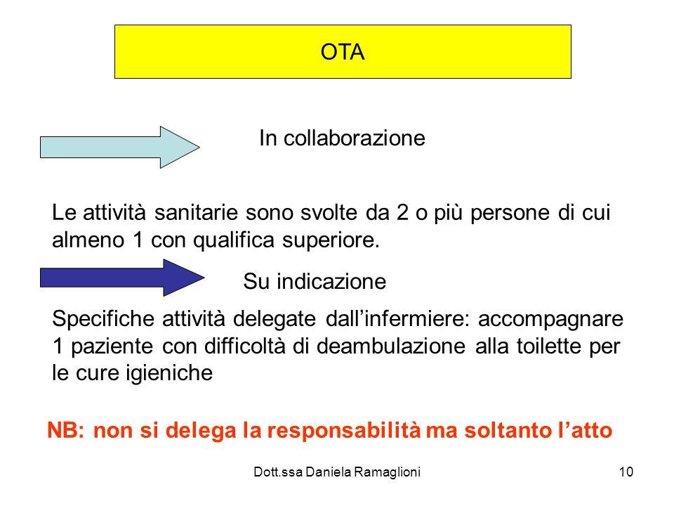 Dott.ssa Daniela Ramaglioni10 OTA In collaborazione Le attività sanitarie sono svolte da 2 o più persone di cui almeno 1 con qualifica superiore. Su i