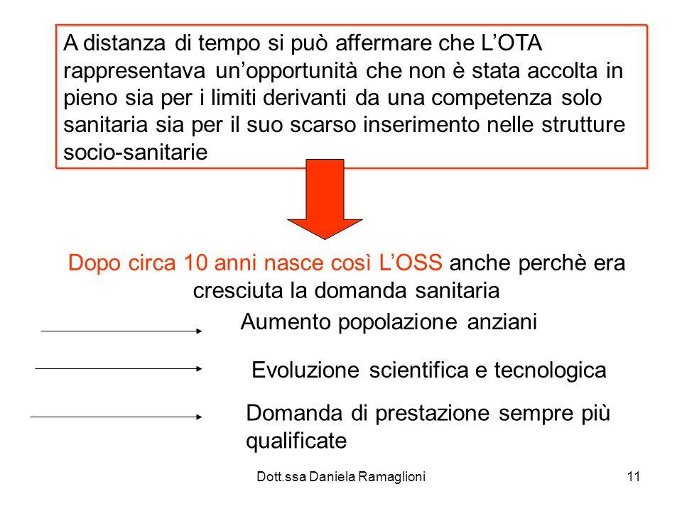 Dott.ssa Daniela Ramaglioni11 A distanza di tempo si può affermare che LOTA rappresentava unopportunità che non è stata accolta in pieno sia per i lim
