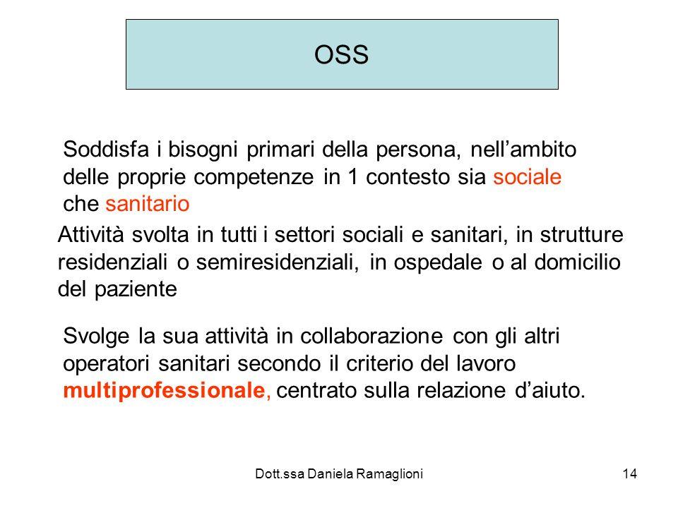 Dott.ssa Daniela Ramaglioni14 OSS Soddisfa i bisogni primari della persona, nellambito delle proprie competenze in 1 contesto sia sociale che sanitari