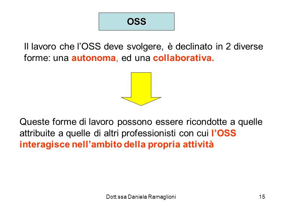 Dott.ssa Daniela Ramaglioni15 OSS Il lavoro che lOSS deve svolgere, è declinato in 2 diverse forme: una autonoma, ed una collaborativa. Queste forme d