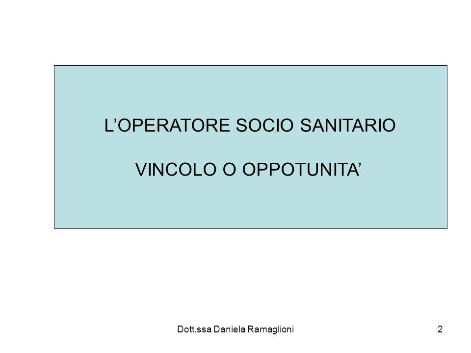 Dott.ssa Daniela Ramaglioni23 lOSS: Opera in quanto può agire in autonomia Coopera in quanto svolge solo parte dellattività alle quali concorre con altri professionisti Collabora in quanto svolge attività su precisa indicazione dei professionisti