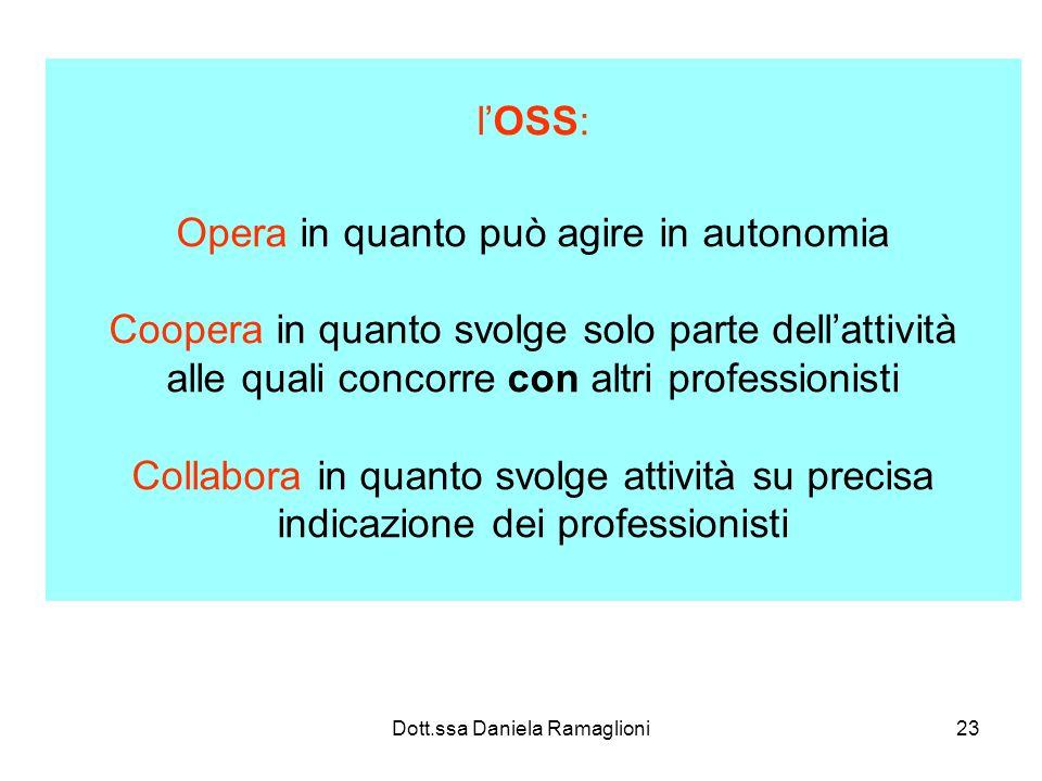 Dott.ssa Daniela Ramaglioni23 lOSS: Opera in quanto può agire in autonomia Coopera in quanto svolge solo parte dellattività alle quali concorre con al