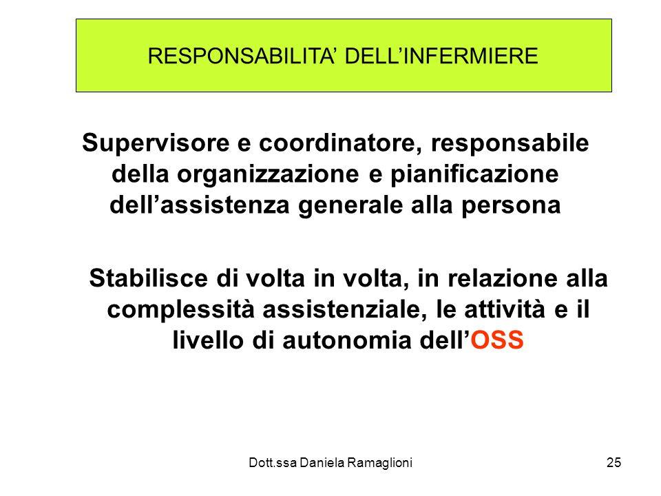 Dott.ssa Daniela Ramaglioni25 RESPONSABILITA DELLINFERMIERE Supervisore e coordinatore, responsabile della organizzazione e pianificazione dellassiste