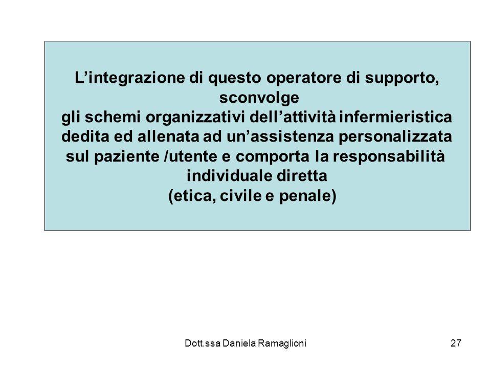 Dott.ssa Daniela Ramaglioni27 Lintegrazione di questo operatore di supporto, sconvolge gli schemi organizzativi dellattività infermieristica dedita ed