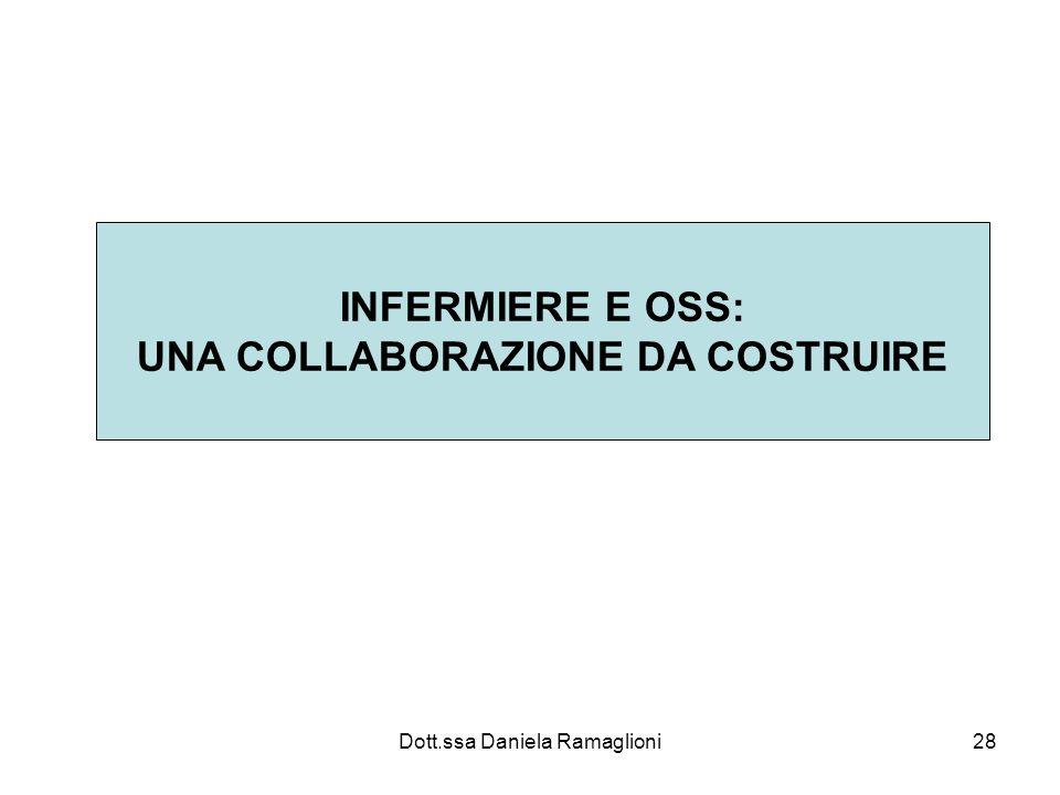 Dott.ssa Daniela Ramaglioni28 INFERMIERE E OSS: UNA COLLABORAZIONE DA COSTRUIRE