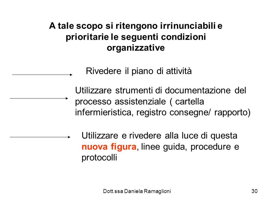 Dott.ssa Daniela Ramaglioni30 A tale scopo si ritengono irrinunciabili e prioritarie le seguenti condizioni organizzative Rivedere il piano di attivit