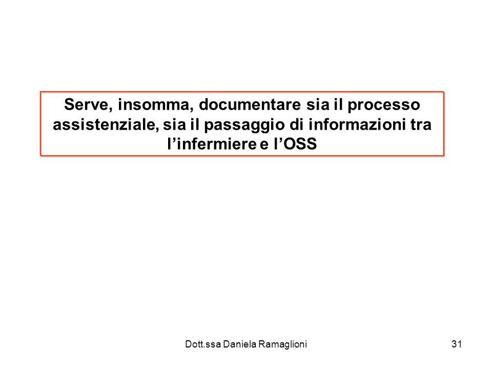 Dott.ssa Daniela Ramaglioni31 Serve, insomma, documentare sia il processo assistenziale, sia il passaggio di informazioni tra linfermiere e lOSS