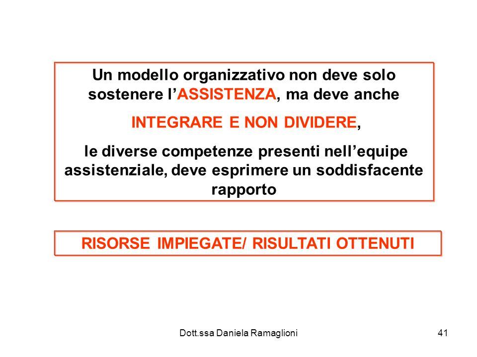 Dott.ssa Daniela Ramaglioni41 Un modello organizzativo non deve solo sostenere lASSISTENZA, ma deve anche INTEGRARE E NON DIVIDERE, le diverse compete