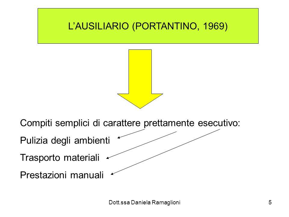 Dott.ssa Daniela Ramaglioni5 LAUSILIARIO (PORTANTINO, 1969) Compiti semplici di carattere prettamente esecutivo: Pulizia degli ambienti Trasporto mate