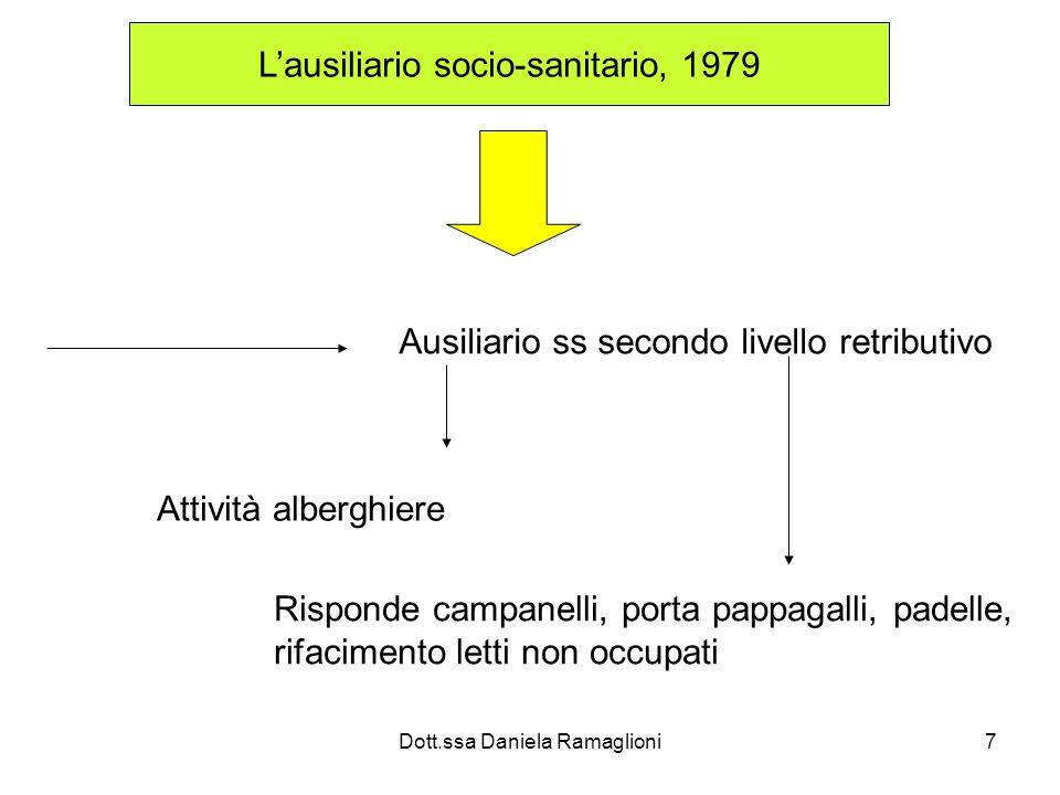 Dott.ssa Daniela Ramaglioni7 Lausiliario socio-sanitario, 1979 Ausiliario ss secondo livello retributivo Attività alberghiere Risponde campanelli, por