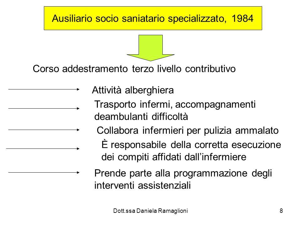 Dott.ssa Daniela Ramaglioni8 Ausiliario socio saniatario specializzato, 1984 Corso addestramento terzo livello contributivo Attività alberghiera Trasp