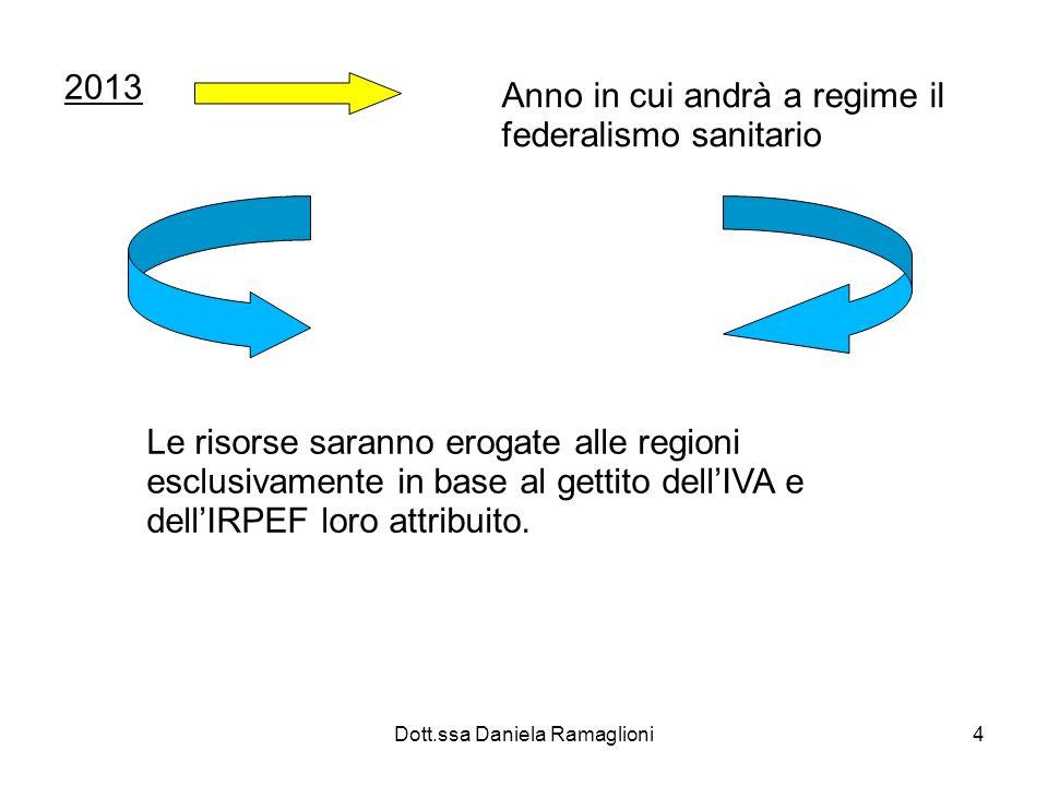 Dott.ssa Daniela Ramaglioni4 2013 Anno in cui andrà a regime il federalismo sanitario Le risorse saranno erogate alle regioni esclusivamente in base al gettito dellIVA e dellIRPEF loro attribuito.