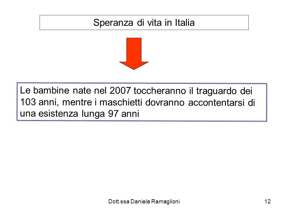 Dott.ssa Daniela Ramaglioni12 Speranza di vita in Italia Le bambine nate nel 2007 toccheranno il traguardo dei 103 anni, mentre i maschietti dovranno