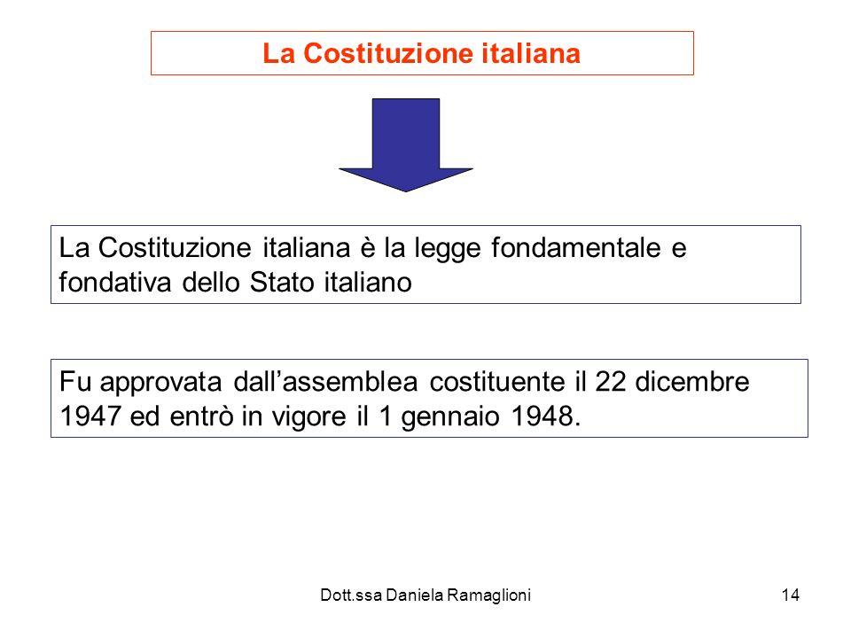 Dott.ssa Daniela Ramaglioni14 La Costituzione italiana La Costituzione italiana è la legge fondamentale e fondativa dello Stato italiano Fu approvata