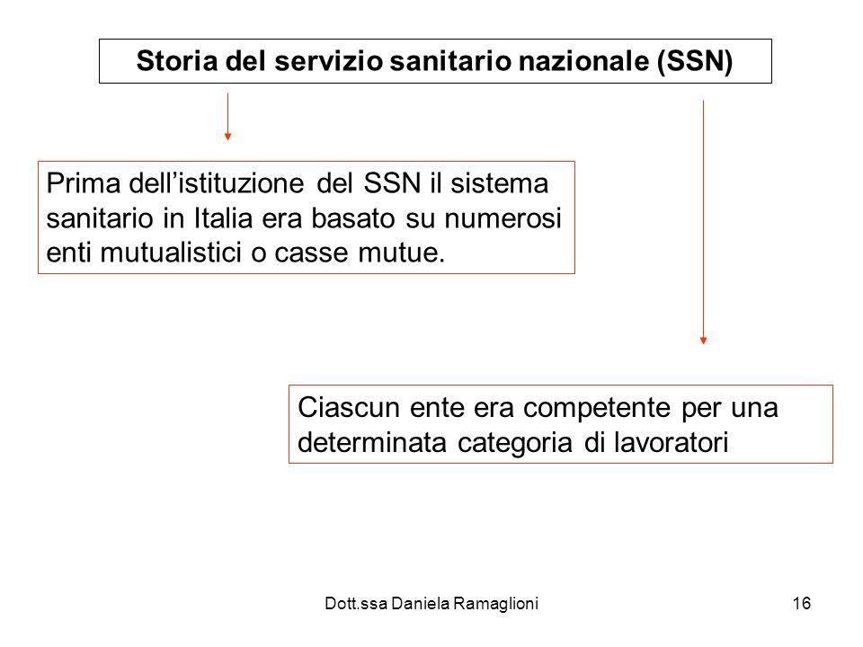 Dott.ssa Daniela Ramaglioni16 Storia del servizio sanitario nazionale (SSN) Prima dellistituzione del SSN il sistema sanitario in Italia era basato su