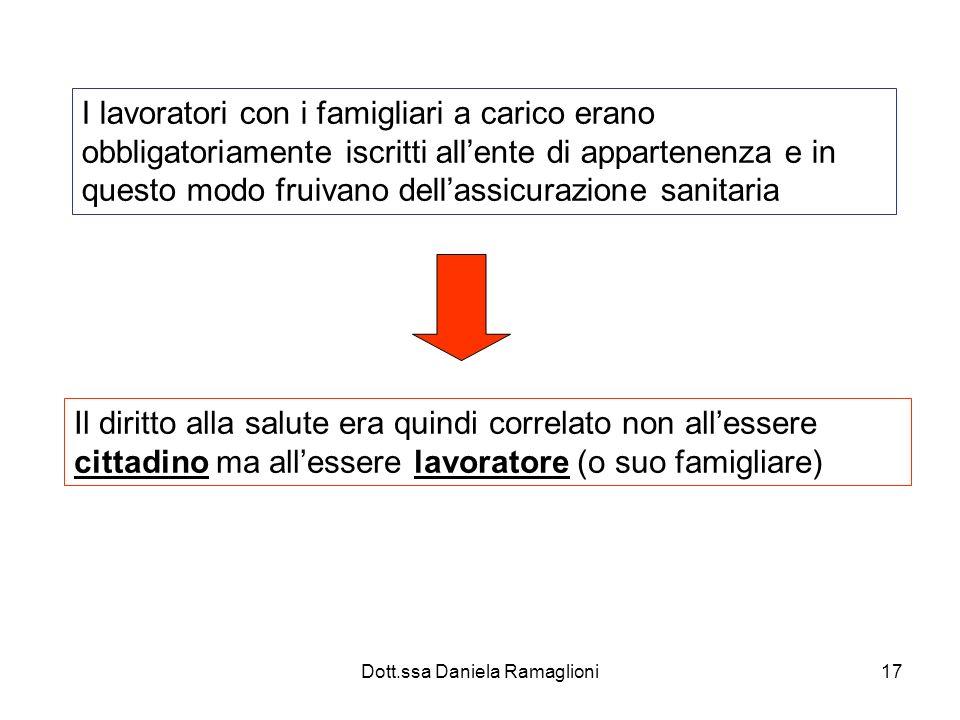 Dott.ssa Daniela Ramaglioni17 I lavoratori con i famigliari a carico erano obbligatoriamente iscritti allente di appartenenza e in questo modo fruivan
