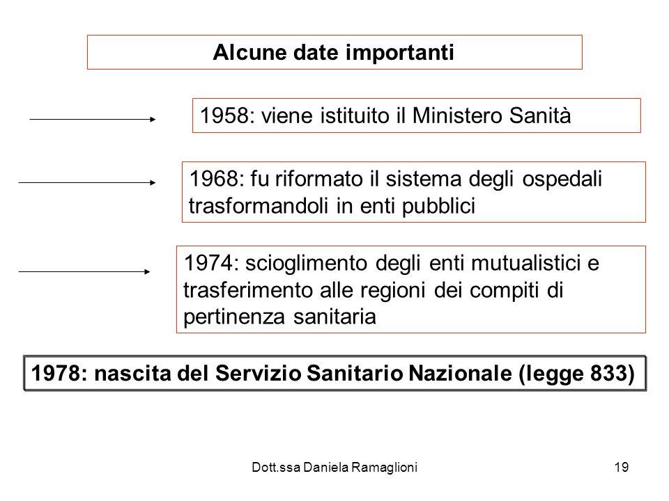 Dott.ssa Daniela Ramaglioni19 Alcune date importanti 1958: viene istituito il Ministero Sanità 1968: fu riformato il sistema degli ospedali trasforman