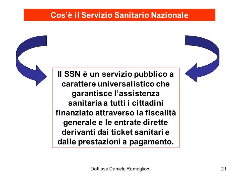 Dott.ssa Daniela Ramaglioni21 Cosè il Servizio Sanitario Nazionale Il SSN è un servizio pubblico a carattere universalistico che garantisce lassistenz