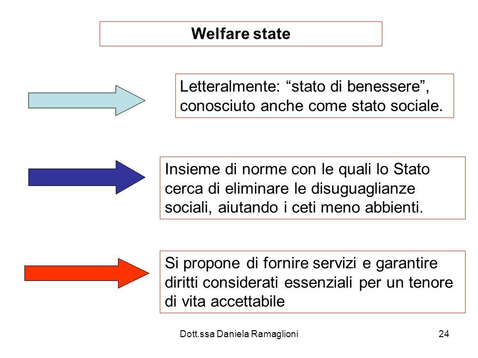 Dott.ssa Daniela Ramaglioni24 Welfare state Letteralmente: stato di benessere, conosciuto anche come stato sociale. Insieme di norme con le quali lo S