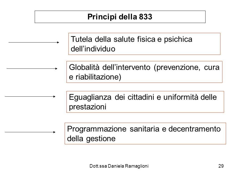 Dott.ssa Daniela Ramaglioni29 Principi della 833 Tutela della salute fisica e psichica dellindividuo Globalità dellintervento (prevenzione, cura e ria
