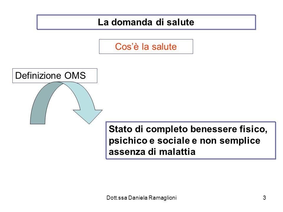 Dott.ssa Daniela Ramaglioni3 La domanda di salute Cosè la salute Definizione OMS Stato di completo benessere fisico, psichico e sociale e non semplice