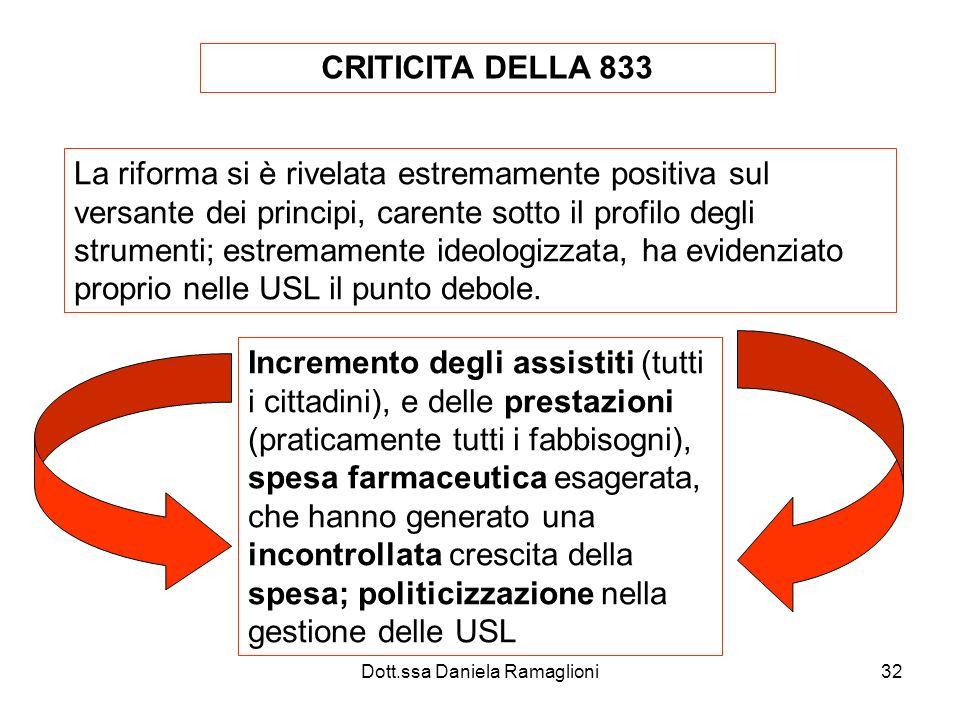 Dott.ssa Daniela Ramaglioni32 CRITICITA DELLA 833 La riforma si è rivelata estremamente positiva sul versante dei principi, carente sotto il profilo d