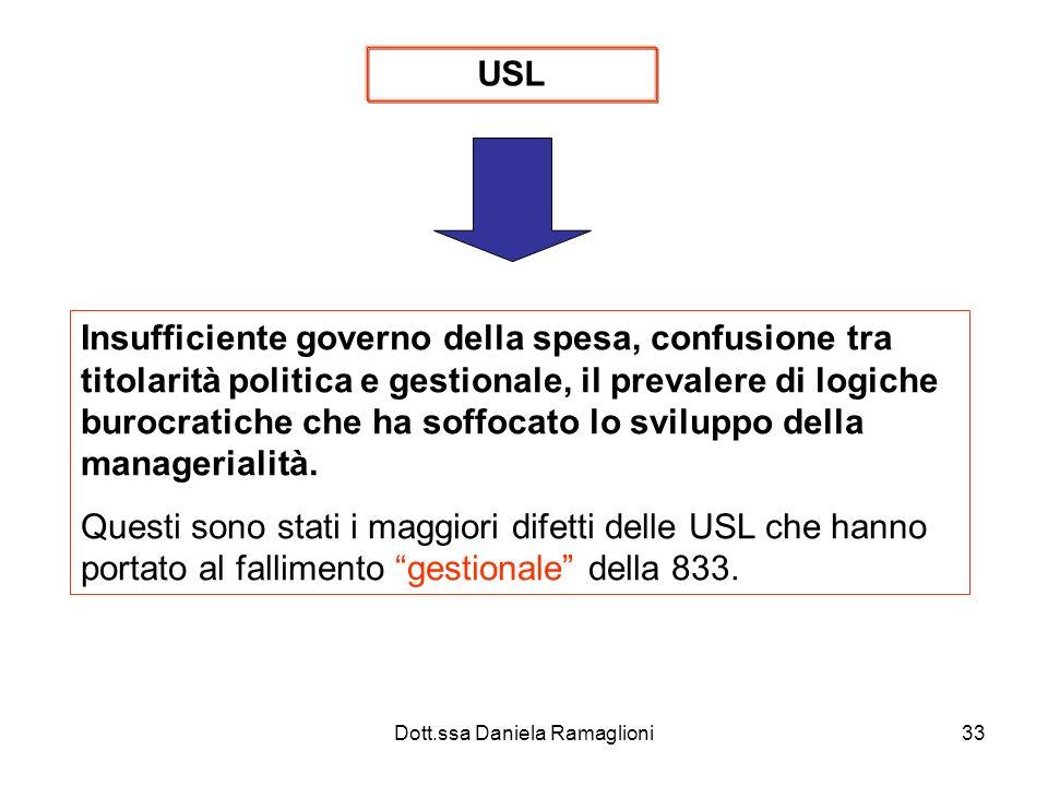 Dott.ssa Daniela Ramaglioni33 USL Insufficiente governo della spesa, confusione tra titolarità politica e gestionale, il prevalere di logiche burocrat