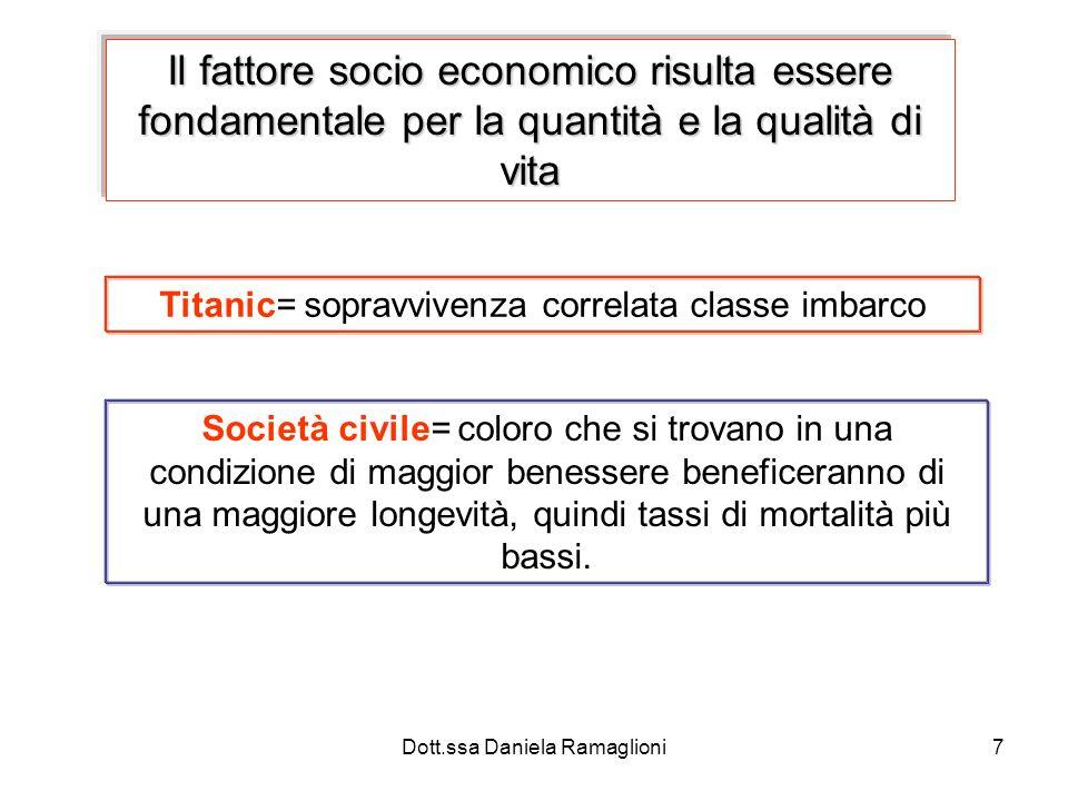 Dott.ssa Daniela Ramaglioni7 Il fattore socio economico risulta essere fondamentale per la quantità e la qualità di vita Titanic= sopravvivenza correl