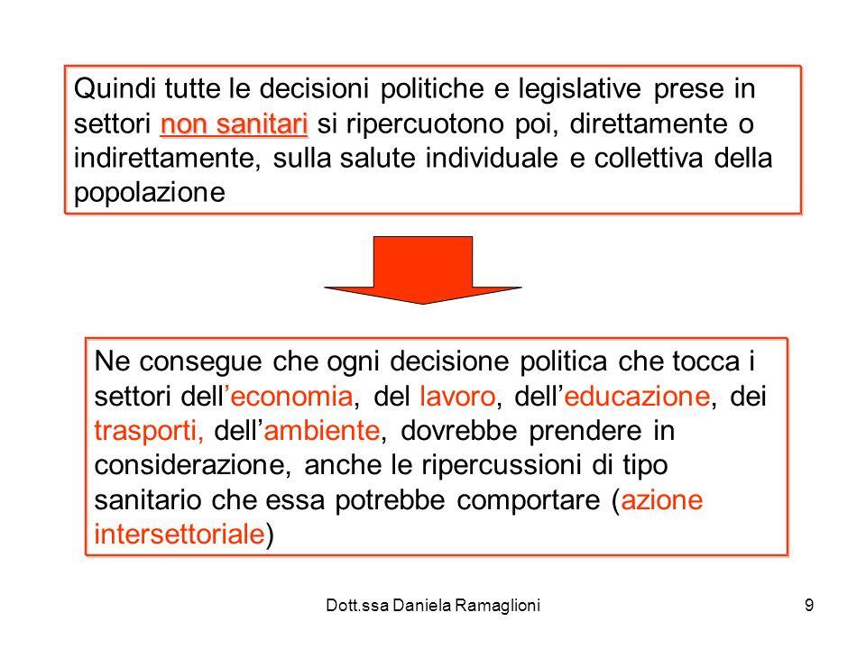 Dott.ssa Daniela Ramaglioni9 non sanitari Quindi tutte le decisioni politiche e legislative prese in settori non sanitari si ripercuotono poi, diretta