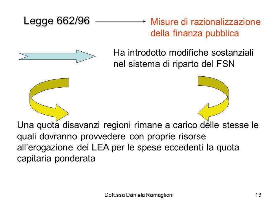 Dott.ssa Daniela Ramaglioni13 Legge 662/96 Misure di razionalizzazione della finanza pubblica Ha introdotto modifiche sostanziali nel sistema di ripar