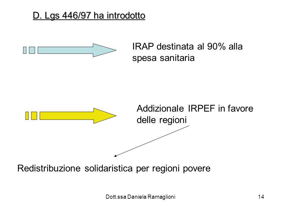Dott.ssa Daniela Ramaglioni14 D. Lgs 446/97 ha introdotto IRAP destinata al 90% alla spesa sanitaria Addizionale IRPEF in favore delle regioni Redistr