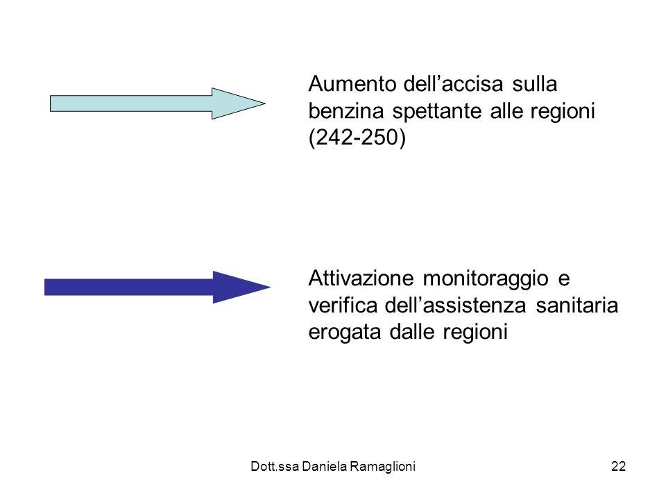 Dott.ssa Daniela Ramaglioni22 Aumento dellaccisa sulla benzina spettante alle regioni (242-250) Attivazione monitoraggio e verifica dellassistenza san