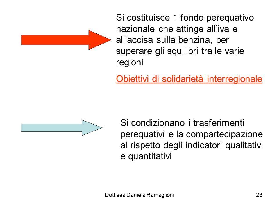 Dott.ssa Daniela Ramaglioni23 Si costituisce 1 fondo perequativo nazionale che attinge alliva e allaccisa sulla benzina, per superare gli squilibri tr