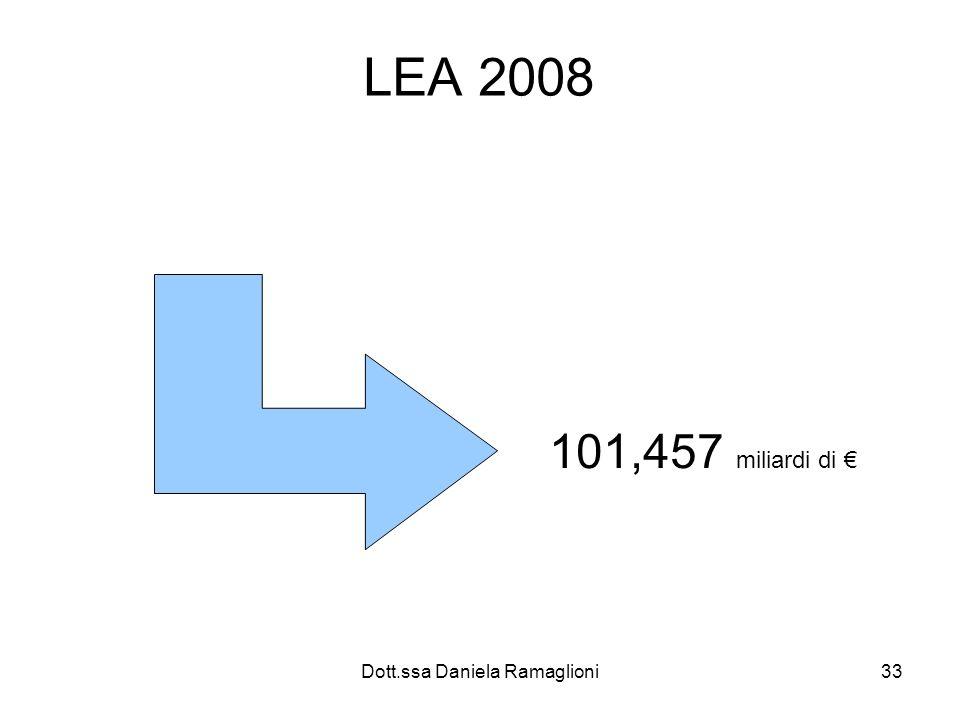 Dott.ssa Daniela Ramaglioni33 LEA 2008 101,457 miliardi di