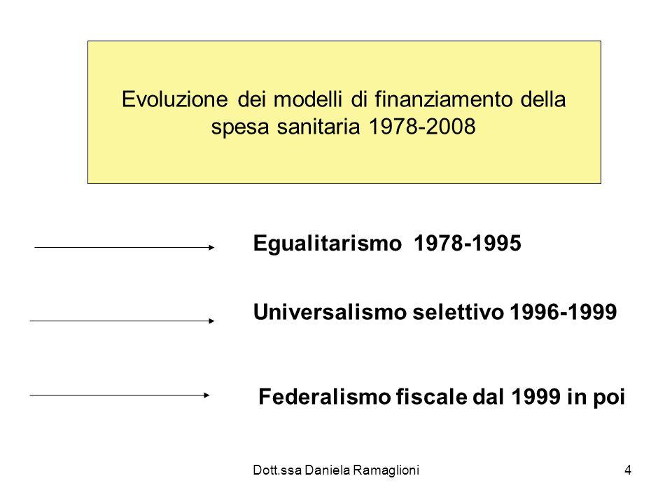 Dott.ssa Daniela Ramaglioni4 Evoluzione dei modelli di finanziamento della spesa sanitaria 1978-2008 Egualitarismo 1978-1995 Universalismo selettivo 1