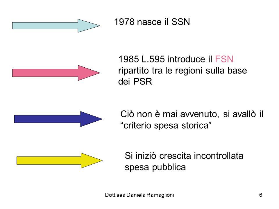 Dott.ssa Daniela Ramaglioni6 1978 nasce il SSN 1985 L.595 introduce il FSN ripartito tra le regioni sulla base dei PSR Ciò non è mai avvenuto, si aval