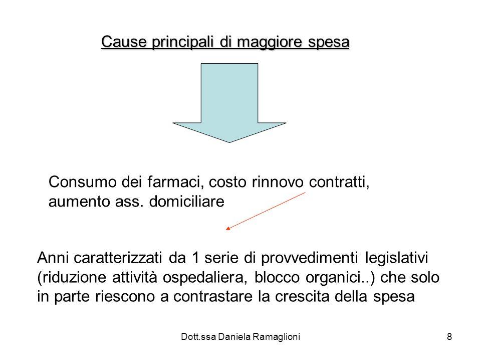 Dott.ssa Daniela Ramaglioni8 Cause principali di maggiore spesa Consumo dei farmaci, costo rinnovo contratti, aumento ass. domiciliare Anni caratteriz