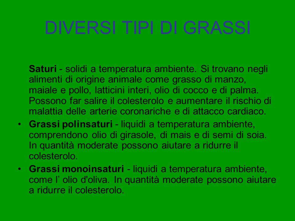 DIVERSI TIPI DI GRASSI Saturi - solidi a temperatura ambiente. Si trovano negli alimenti di origine animale come grasso di manzo, maiale e pollo, latt