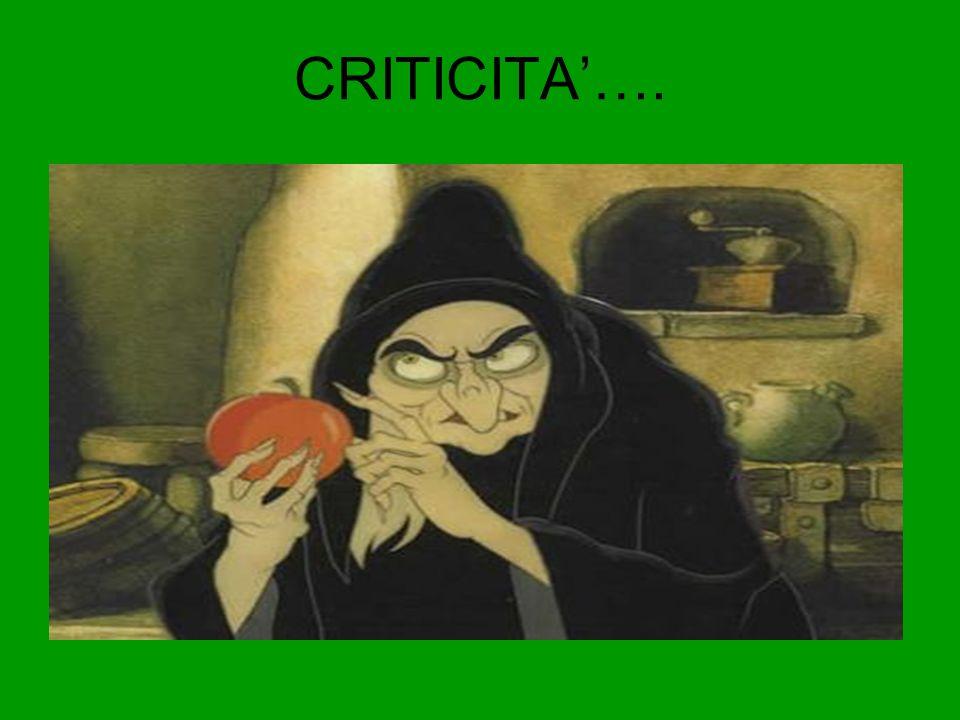 CRITICITA….